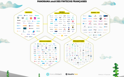 Panorama of French fintech 2018
