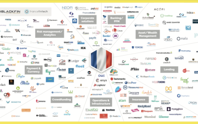 Panorama des fintech françaises 2017