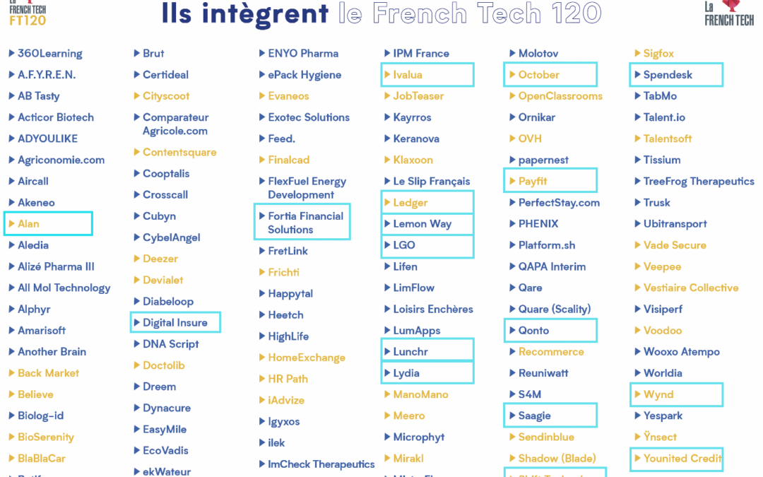 French Tech 120 : la famille fintech en bonne place