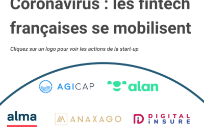 Infographic: French fintechs mobilize during the crisis