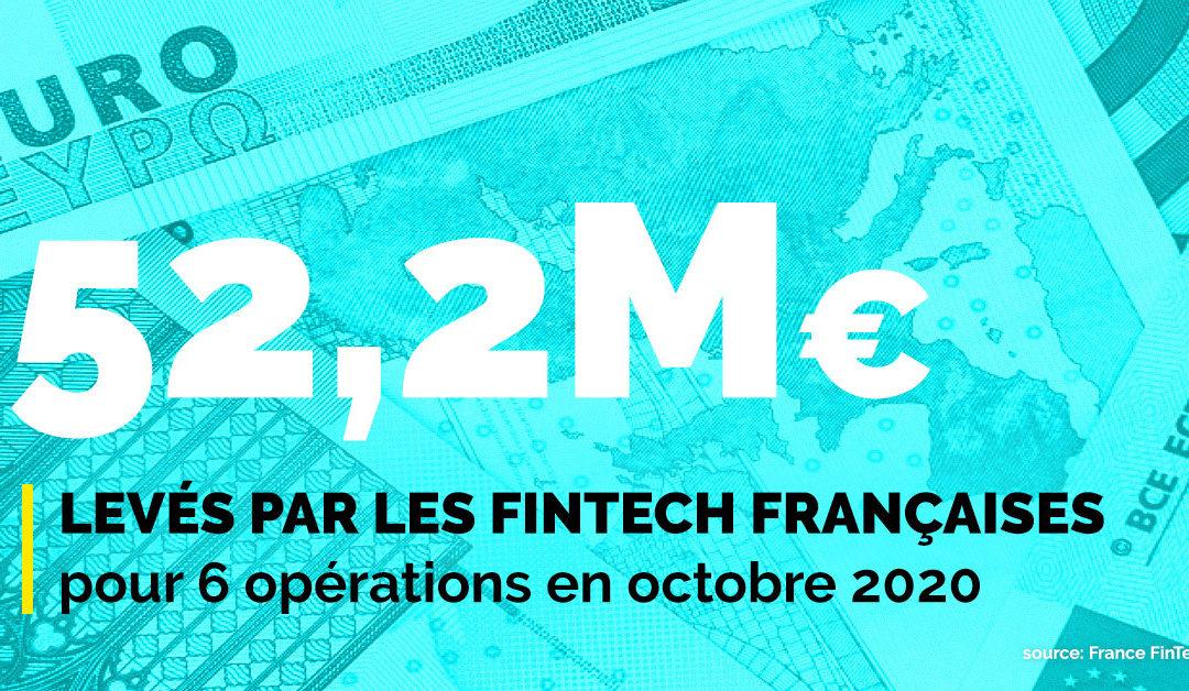 Bilan mensuel des levées de fonds – Octobre 2020