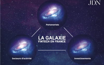Exclusif : parcourez la galaxie fintech en France (2020)