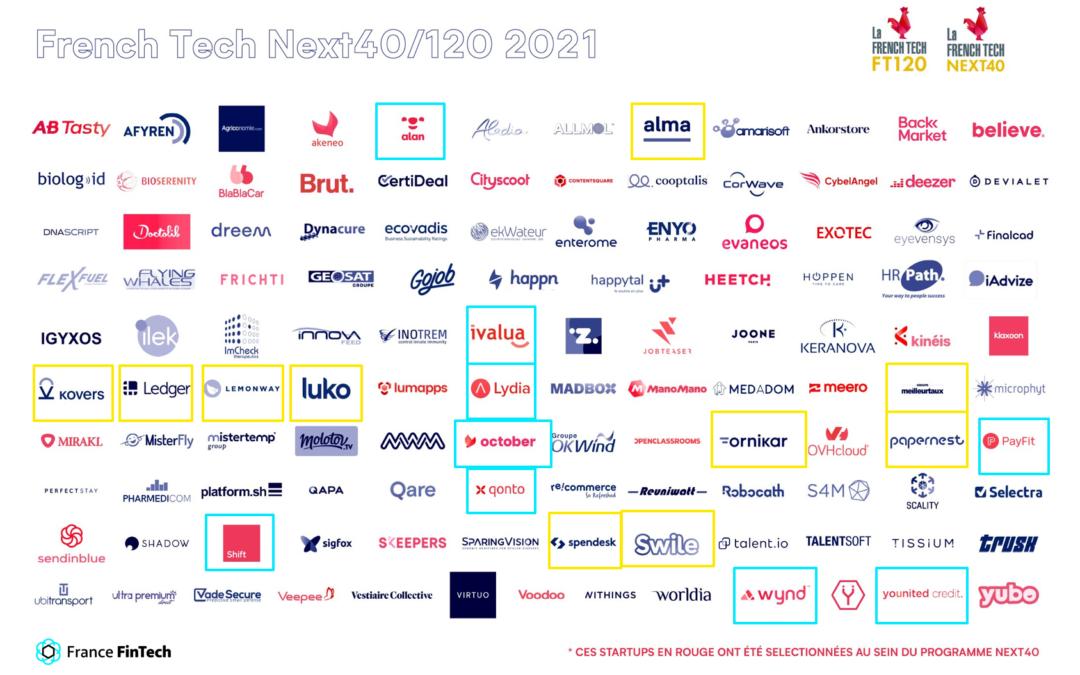 Le secteur de la fintech en bonne position dans le French Tech 120 et le Next 40