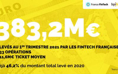 FFT x BPI : Levées de fonds du premier trimestre 2021 des fintech françaises